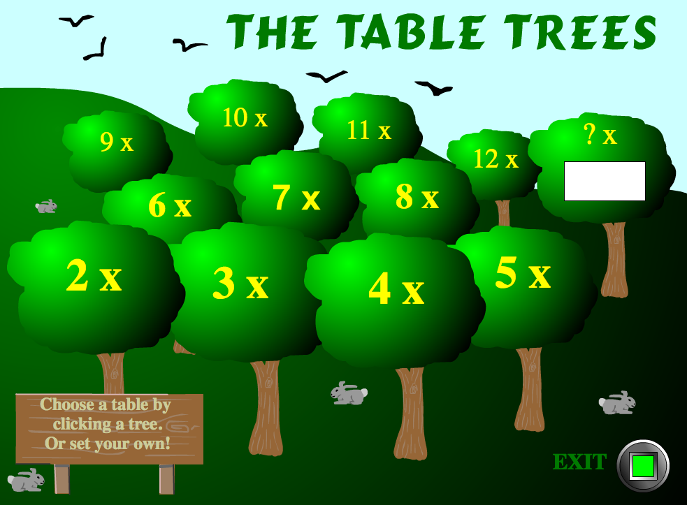 Table Trees